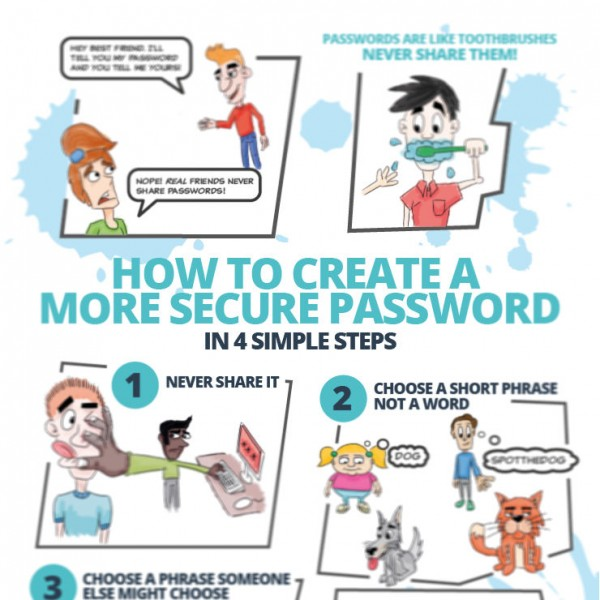 The link between password culture and bullying