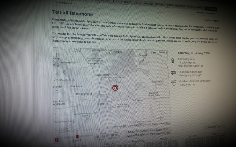 Tell-all telephone. The resource you must read on privacy